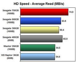 HD_Speed screen1.