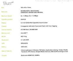 HTC Buzz 02
