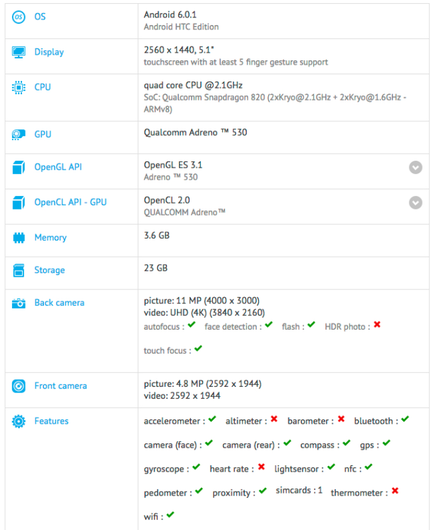 HTC Desire 10 Pro GFXBench