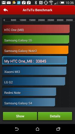 HTC_One_M8_AnTuTu_a
