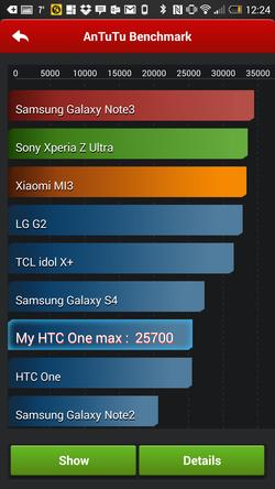 HTC_One_Max_AnTuTu_c