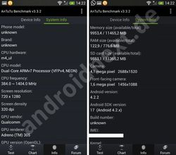 HTC One Mini 3