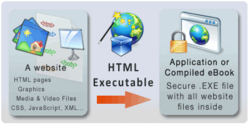 HTML Executable screen2