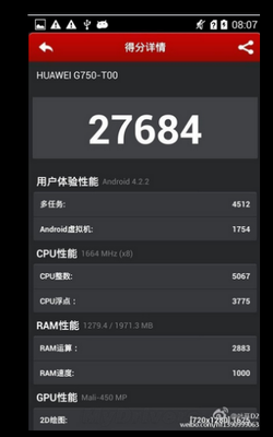 Huawei G750 3