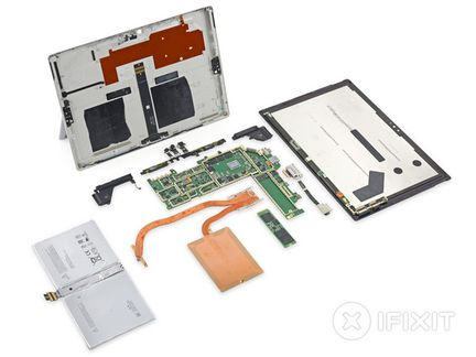 iFixit Surface Pro 4