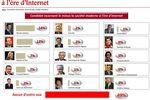 Ifop-Netexplo-societe-numerique-candidats