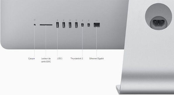iMac-ports