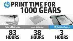 impression 3D HP
