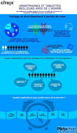 Infographie-Citrix-ByteMobile