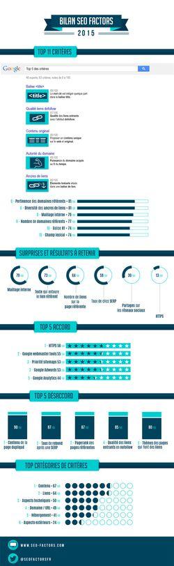 infographie SEO
