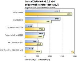 Intel 910 Series 1