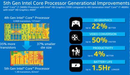 Intel Broadwell 1