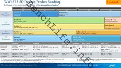 Intel Broadwell-E roadmap