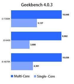 Intel Core i3-7350K (2)
