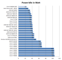 Intel Core i5-6600K (1)