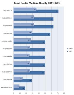Intel Core i5-6600K (3)