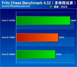 Intel Core i5-7600K (1)