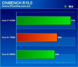 Intel Core i5-7600K (2)