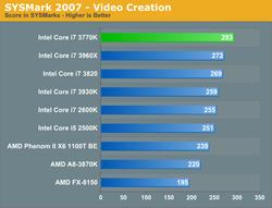 Intel Core i7 3770K test 2