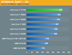 Intel Core i7 3770K test 3