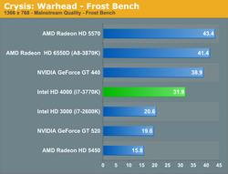 Intel Core i7 3770K test 6