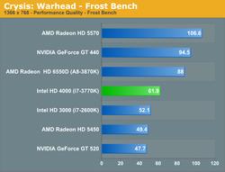 Intel Core i7 3770K test 7