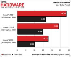 Intel Core i7-4770K test 5