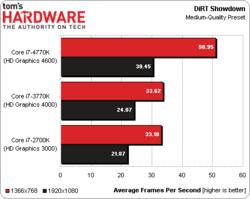 Intel Core i7-4770K test 6