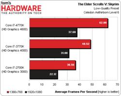 Intel Core i7-4770K test 7