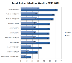Intel Core i7-4790K 4