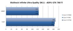 Intel Core i7-4790K 5