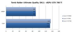 Intel Core i7-4790K 6