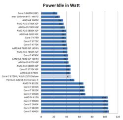 Intel Core i7-6700K (1)