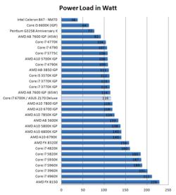 Intel Core i7-6700K (2)
