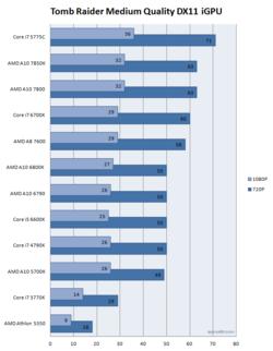 Intel Core i7-6700K (3)