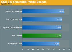 Intel DX79SI 1