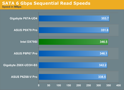 Intel DX79SI 2