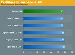 Intel DX79SI 4
