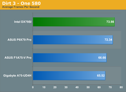 Intel DX79SI 6