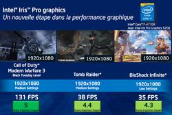 Intel Haswell présentation 4