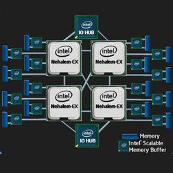 Intel Nehalem EX logo pro
