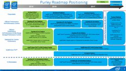 Intel Purley (1)