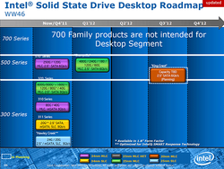 Intel roadmap SSD 2012