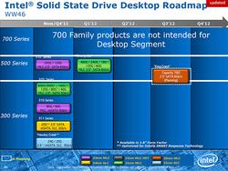 Intel roadmap SSD 2012