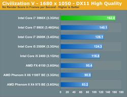 Intel Sandy Bridge E test 3