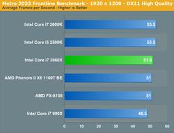 Intel Sandy Bridge E test 4