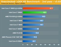 Intel Sandy Bridge E test 5