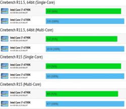 Intel Skylake benchmark (1)