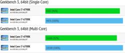 Intel Skylake benchmark (2)