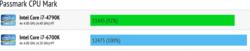 Intel Skylake benchmark (3)
